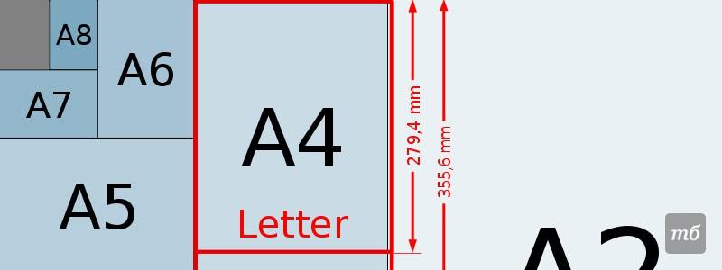 Форматы записных книжек — твой блокнот — твой гид по записным ...